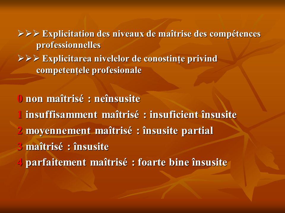  Explicitation des niveaux de maîtrise des compétences professionnelles  Explicitarea nivelelor de conostinţe privind competenţele profesionale