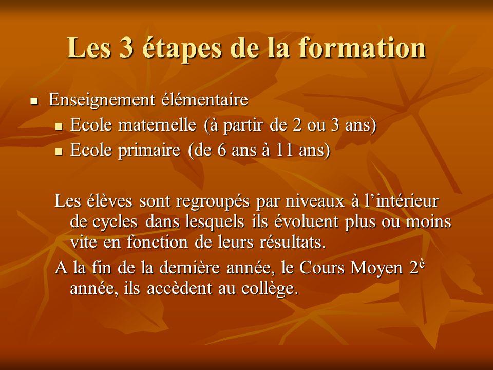Les 3 étapes de la formation Enseignement élémentaire Enseignement élémentaire Ecole maternelle (à partir de 2 ou 3 ans) Ecole maternelle (à partir de