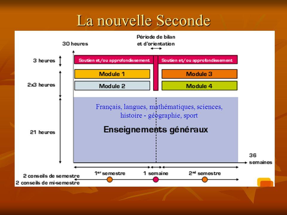 La nouvelle Seconde Français, langues, mathématiques, sciences, histoire - géographie, sport