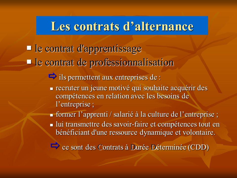 Les contrats d'alternance  le contrat d'apprentissage  le contrat de professionnalisation  ils permettent aux entreprises de :  ils permettent aux