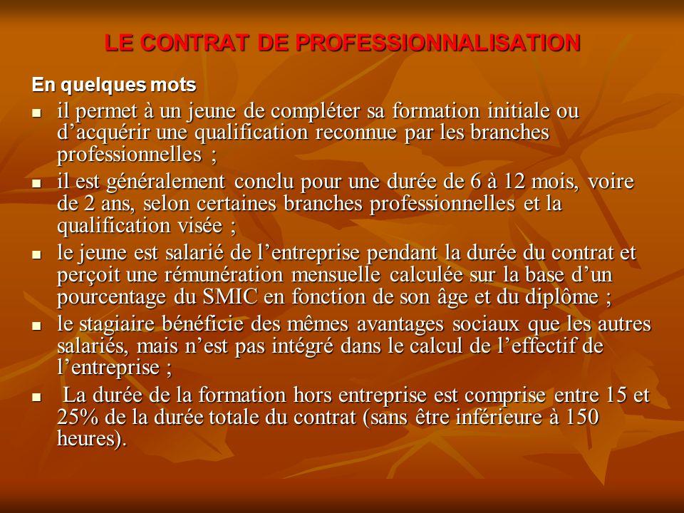LE CONTRAT DE PROFESSIONNALISATION En quelques mots il permet à un jeune de compléter sa formation initiale ou d'acquérir une qualification reconnue p
