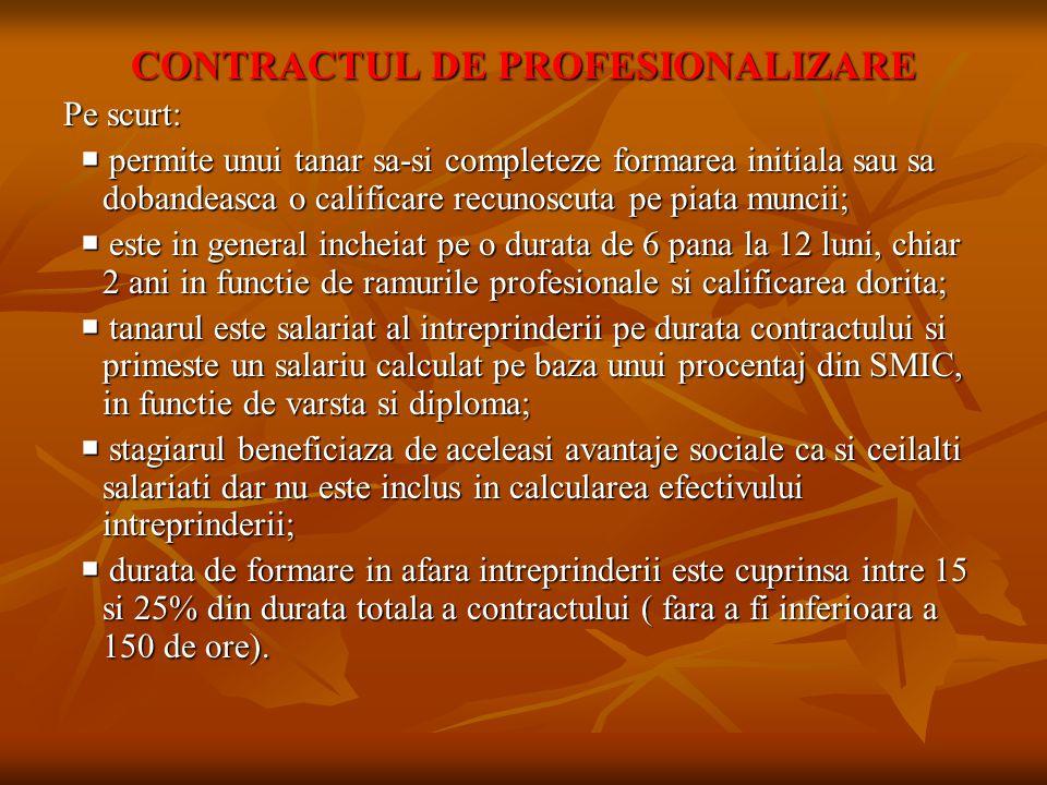 CONTRACTUL DE PROFESIONALIZARE Pe scurt:  permite unui tanar sa-si completeze formarea initiala sau sa dobandeasca o calificare recunoscuta pe piata