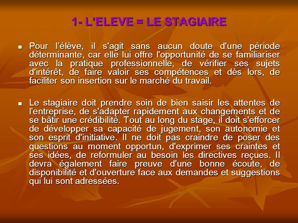 1- L'ELEVE = LE STAGIAIRE Pour l'élève, il s'agit sans aucun doute d'une période déterminante, car elle lui offre l'opportunité de se familiariser ave