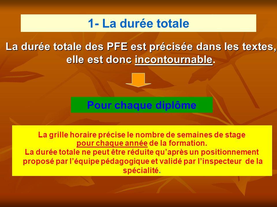 La durée totale des PFE est précisée dans les textes, elle est donc incontournable elle est donc incontournable. Pour chaque diplôme La grille horaire