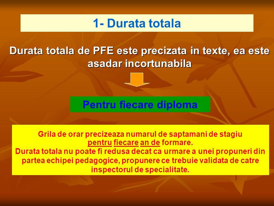 Durata totala de PFE este precizata in texte, ea este asadar incortunabila Pentru fiecare diploma Grila de orar precizeaza numarul de saptamani de sta