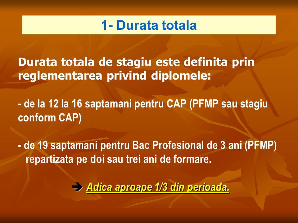Durata totala de stagiu este definita prin reglementarea privind diplomele: - de la 12 la 16 saptamani pentru CAP (PFMP sau stagiu conform CAP) - de 1