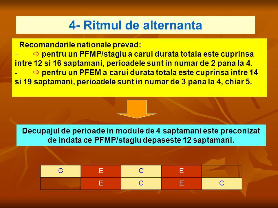4- Ritmul de alternanta Recomandarile nationale prevad: -  pentru un PFMP/stagiu a carui durata totala este cuprinsa intre 12 si 16 saptamani, perioa