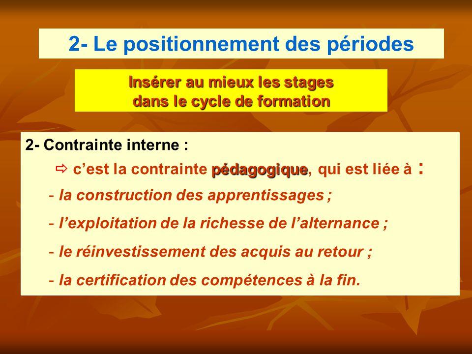 2- Le positionnement des périodes 2- Contrainte interne : pédagogique  c'est la contrainte pédagogique, qui est liée à : - la construction des appren