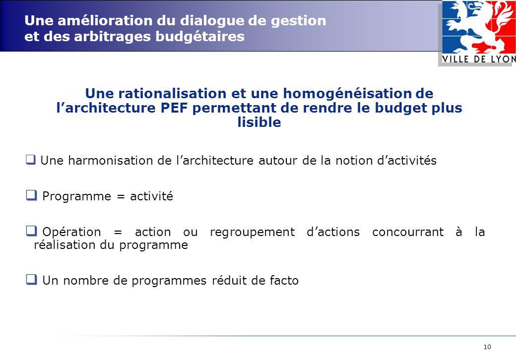 10 Une rationalisation et une homogénéisation de l'architecture PEF permettant de rendre le budget plus lisible  Une harmonisation de l'architecture