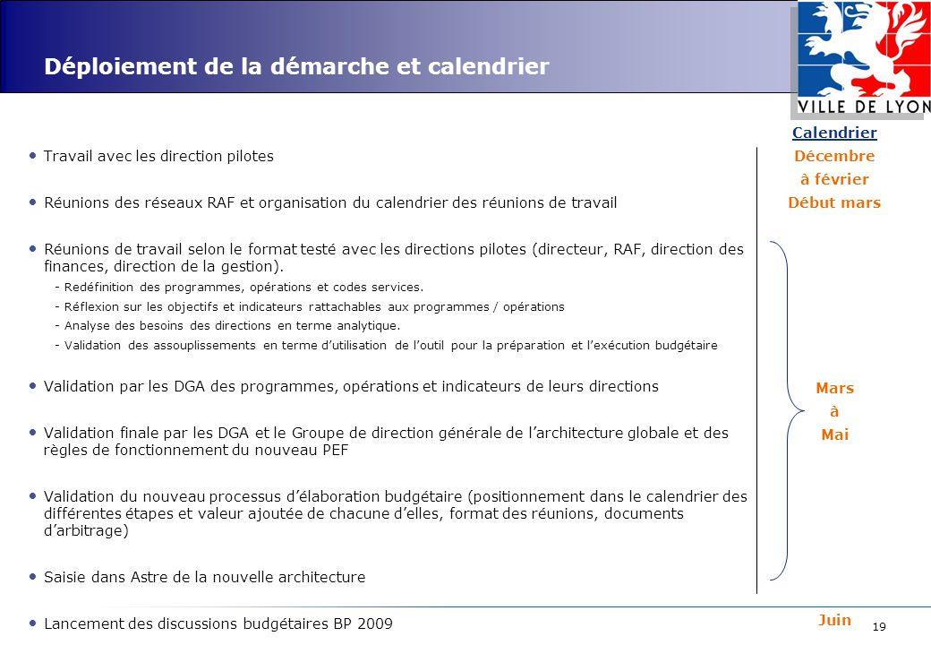 19 Déploiement de la démarche et calendrier Travail avec les direction pilotes Réunions des réseaux RAF et organisation du calendrier des réunions de