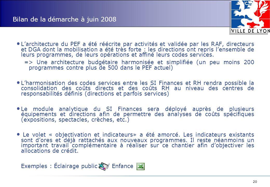 20 Bilan de la démarche à juin 2008 L'architecture du PEF a été réécrite par activités et validée par les RAF, directeurs et DGA dont la mobilisation a été très forte : les directions ont repris l'ensemble de leurs programmes, de leurs opérations et affiné leurs codes services.