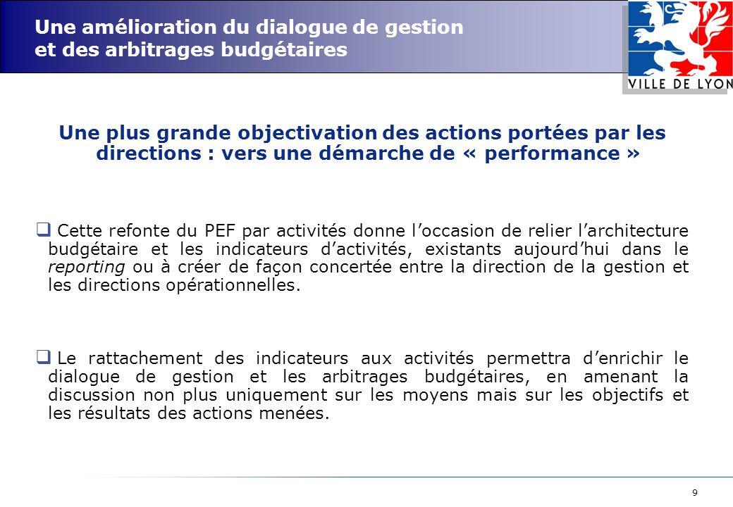 9 Une amélioration du dialogue de gestion et des arbitrages budgétaires Une plus grande objectivation des actions portées par les directions : vers un