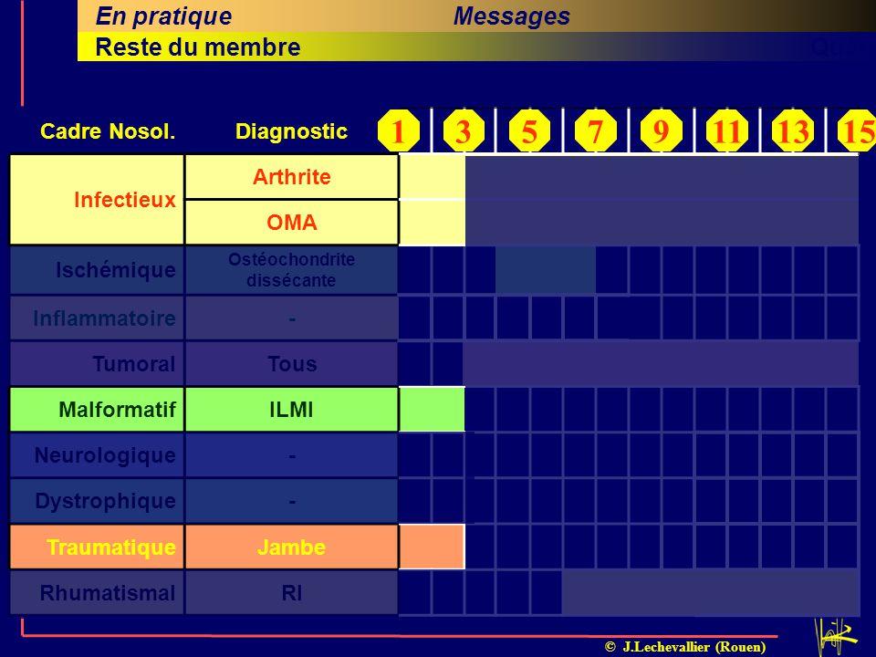 © J.Lechevallier (Rouen) Cinquième titreSixième titreQuatrième titreHancheReste du membre En pratiqueMessages Investigations complémentaires Diagnosti