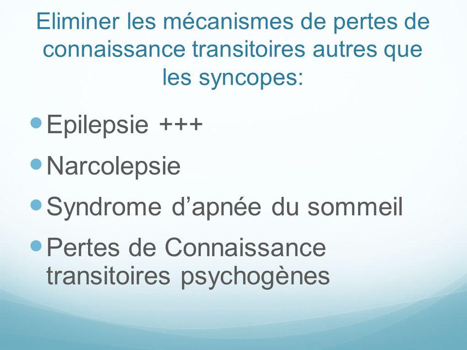 Eliminer les mécanismes de pertes de connaissance transitoires autres que les syncopes: Epilepsie +++ Narcolepsie Syndrome d'apnée du sommeil Pertes de Connaissance transitoires psychogènes