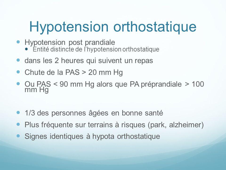 Hypotension orthostatique Hypotension post prandiale Entité distincte de l'hypotension orthostatique dans les 2 heures qui suivent un repas Chute de l
