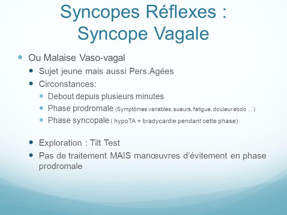 Syncopes Réflexes : Syncope Vagale Ou Malaise Vaso-vagal Sujet jeune mais aussi Pers.Agées Circonstances: Debout depuis plusieurs minutes Phase prodro