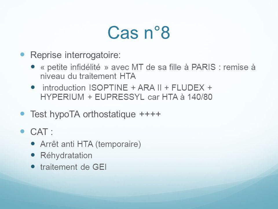 Cas n°8 Reprise interrogatoire: « petite infidélité » avec MT de sa fille à PARIS : remise à niveau du traitement HTA introduction ISOPTINE + ARA II + FLUDEX + HYPERIUM + EUPRESSYL car HTA à 140/80 Test hypoTA orthostatique ++++ CAT : Arrêt anti HTA (temporaire) Réhydratation traitement de GEI