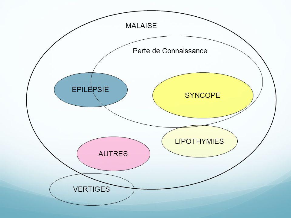 VERTIGES EPILEPSIE AUTRES SYNCOPE LIPOTHYMIES MALAISE Perte de Connaissance CARDIAQUEReflexe ou VASCULAIRE