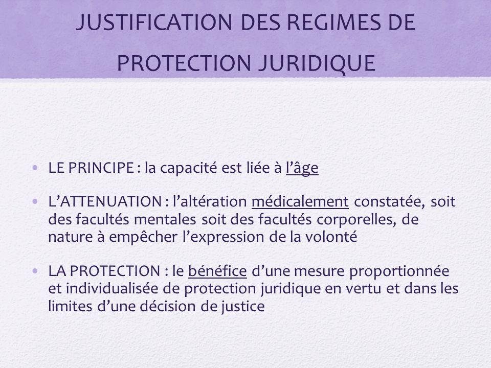 JUSTIFICATION DES REGIMES DE PROTECTION JURIDIQUE LE PRINCIPE : la capacité est liée à l'âge L'ATTENUATION : l'altération médicalement constatée, soit