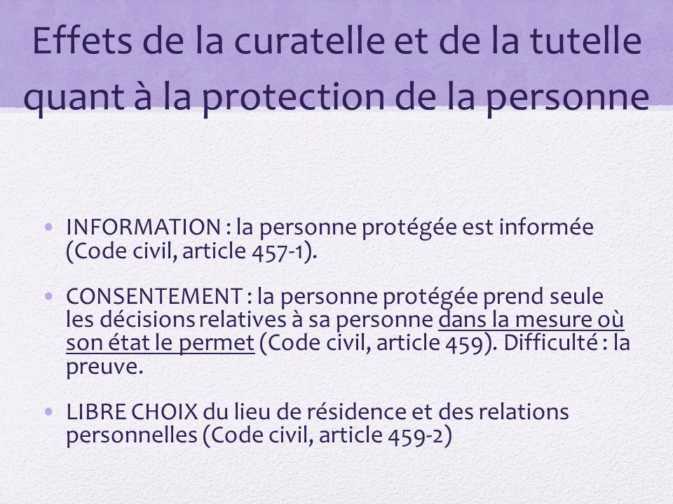 Effets de la curatelle et de la tutelle quant à la protection de la personne INFORMATION : la personne protégée est informée (Code civil, article 457-