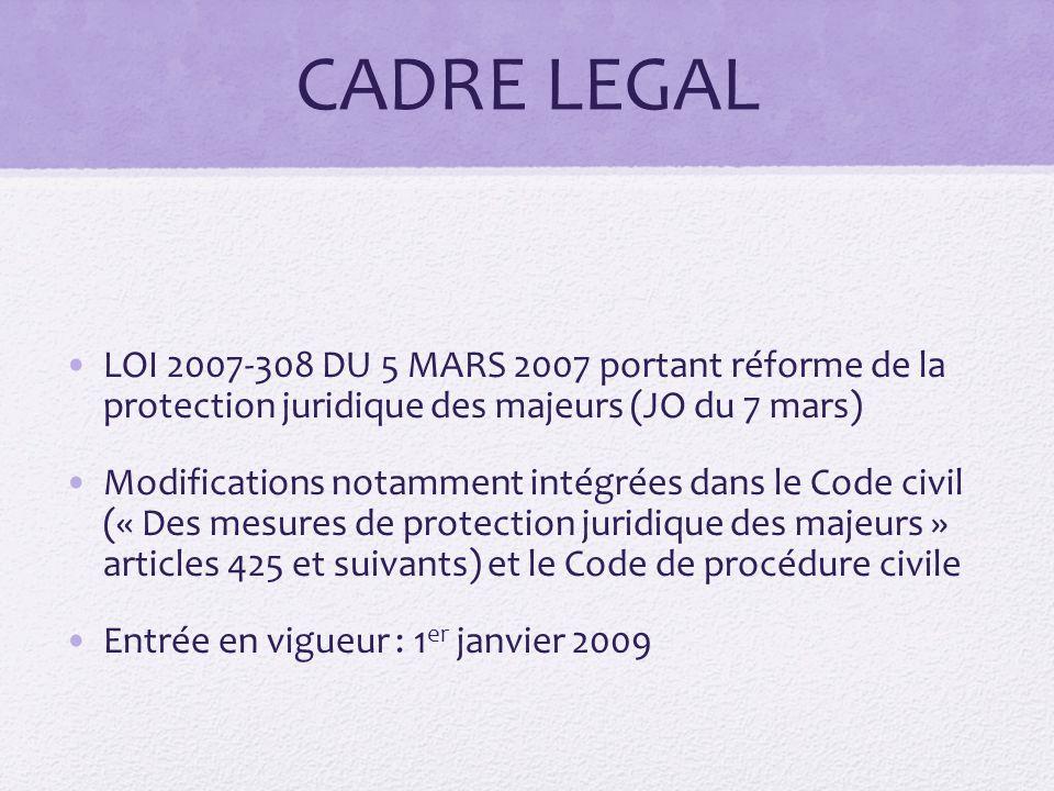 CADRE LEGAL LOI 2007-308 DU 5 MARS 2007 portant réforme de la protection juridique des majeurs (JO du 7 mars) Modifications notamment intégrées dans l