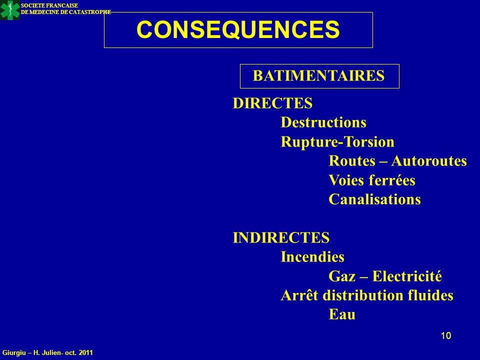 SOCIETE FRANCAISE DE MEDECINE DE CATASTROPHE 10 CONSEQUENCES DIRECTES Destructions Rupture-Torsion Routes – Autoroutes Voies ferrées Canalisations IND