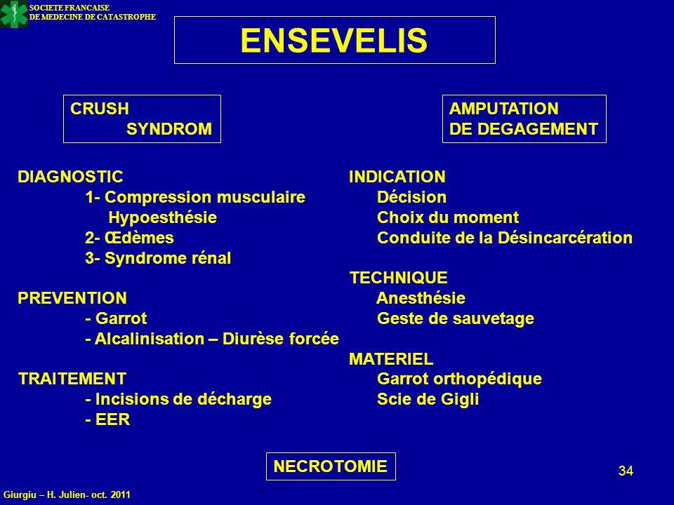 34 ENSEVELIS CRUSH SYNDROM AMPUTATION DE DEGAGEMENT DIAGNOSTIC 1- Compression musculaire Hypoesthésie 2- Œdèmes 3- Syndrome rénal PREVENTION - Garrot