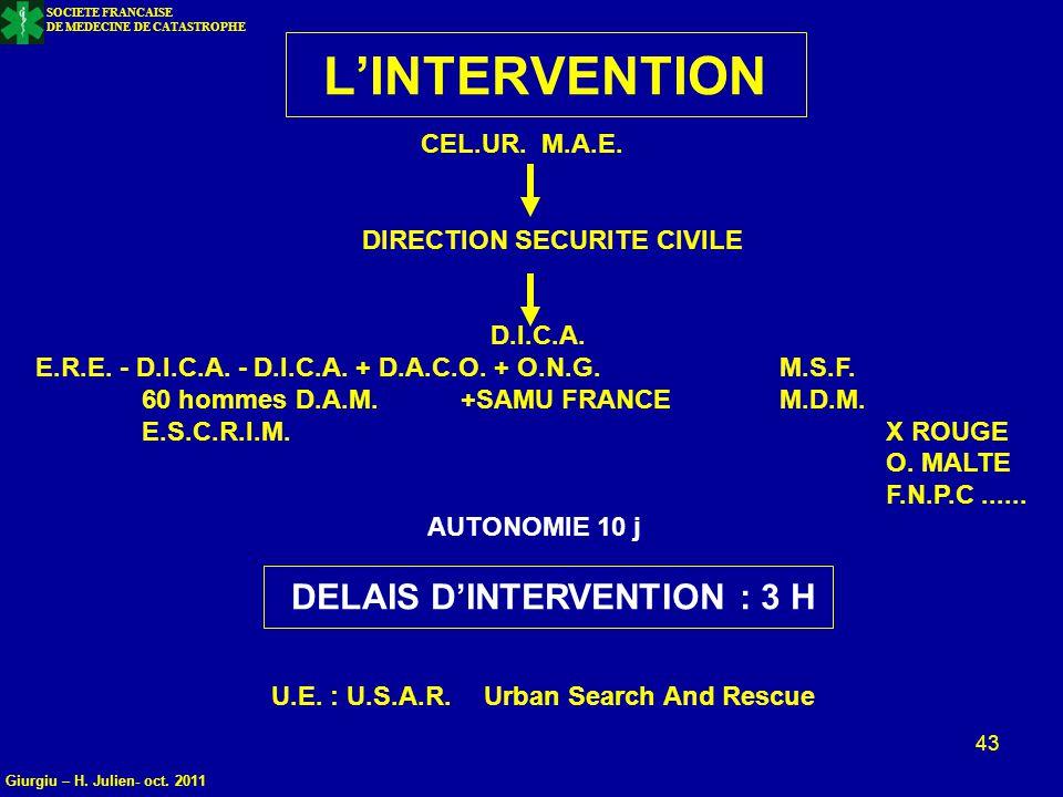 43 L'INTERVENTION CEL.UR. M.A.E. DIRECTION SECURITE CIVILE D.I.C.A. E.R.E. - D.I.C.A. - D.I.C.A. + D.A.C.O. + O.N.G. M.S.F. 60 hommes D.A.M.+SAMU FRAN