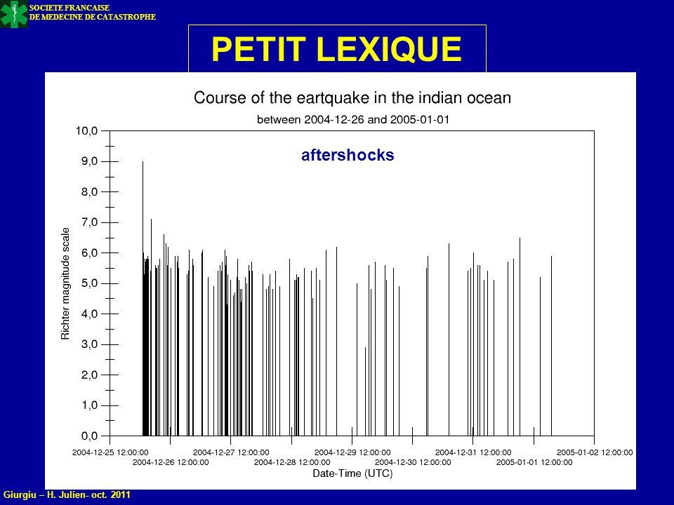 SOCIETE FRANCAISE DE MEDECINE DE CATASTROPHE 5 EPICENTRE FOYER REPLIQUES PETIT LEXIQUE MAGNITUDE - INTENSITE aftershocks Giurgiu – H. Julien- oct. 201