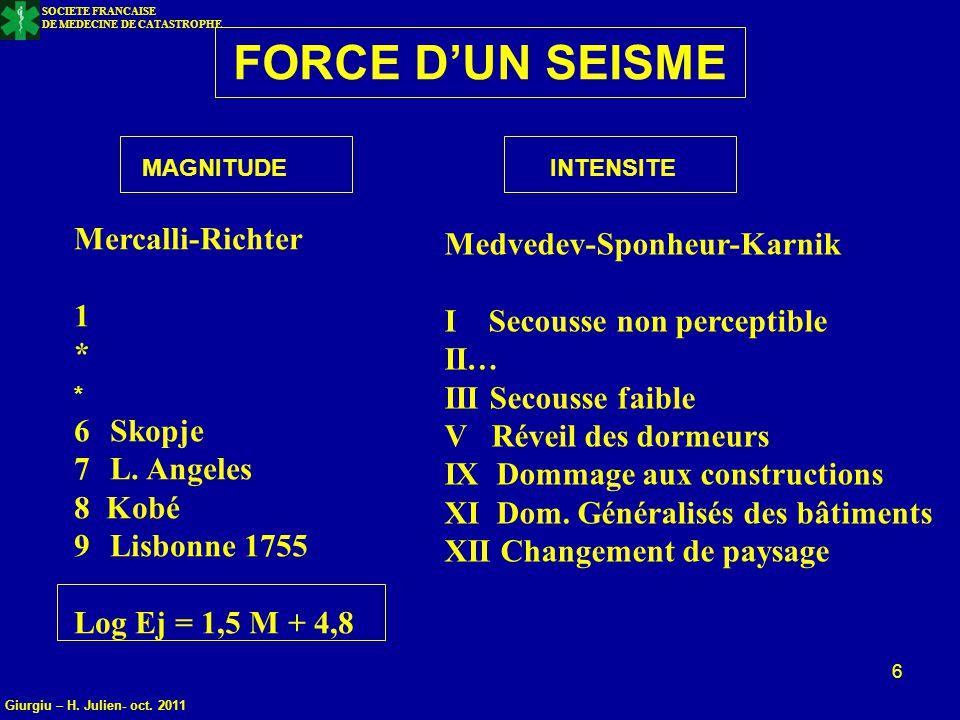 SOCIETE FRANCAISE DE MEDECINE DE CATASTROPHE 6 Mercalli-Richter 1 * 6Skopje 7L. Angeles 8 Kobé 9Lisbonne 1755 Log Ej = 1,5 M + 4,8 FORCE D'UN SEISME I