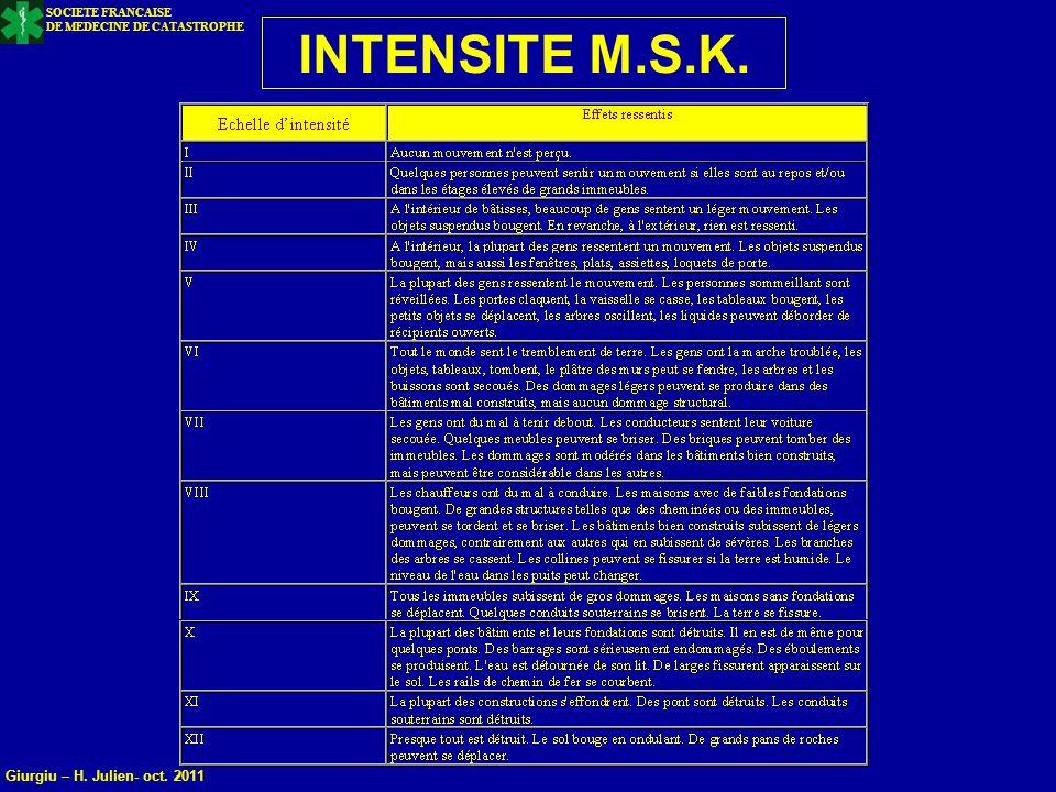 SOCIETE FRANCAISE DE MEDECINE DE CATASTROPHE INTENSITE M.S.K. Giurgiu – H. Julien- oct. 2011