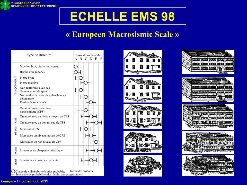 SOCIETE FRANCAISE DE MEDECINE DE CATASTROPHE 49 PREVISION RISQUE - PREVENTION - PREVISION Prévisions Phérecydes de Syros goûte l 'eau Thalès de Miletprévient Sparte RECHERCHES nappe phréatique, sources, composition ( radon, ClNa, Co2 ) électromagnétisme, effet piézo électrique de minéraux VAN : électrodes dans le sol variation de niveau du sol, secousses prémonitoires : sismomètre de veille du TGV, animaux : rats, serpents, cigales, chiens, mille-pattes, poulpes QUAND, COMMENT ANNONCER .