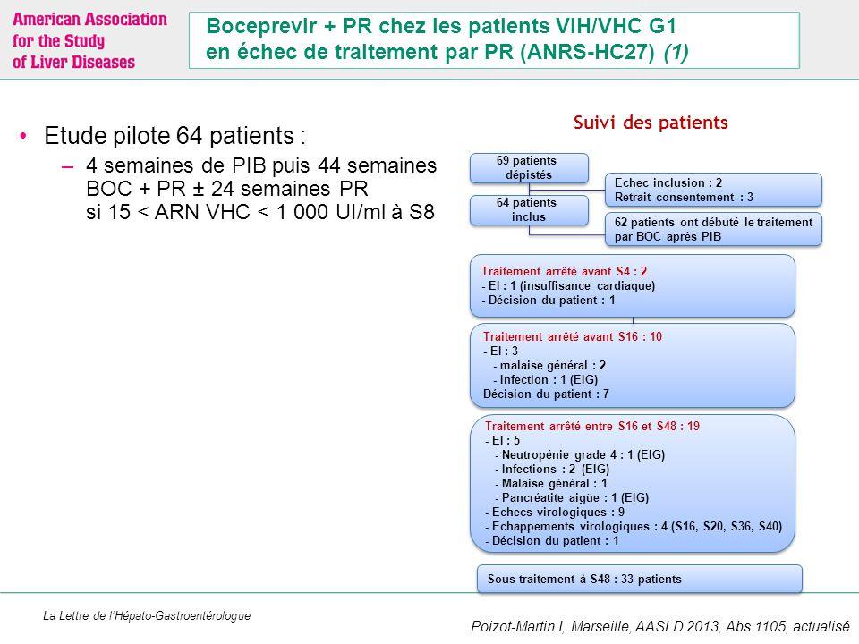 La Lettre de l'Hépato-Gastroentérologue Boceprevir + PR chez les patients VIH/VHC G1 en échec de traitement par PR (ANRS-HC27) (1) Etude pilote 64 pat
