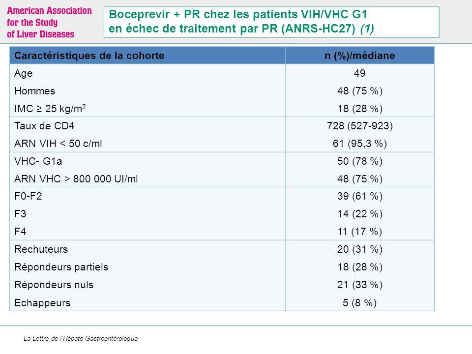 La Lettre de l'Hépato-Gastroentérologue Boceprevir + PR chez les patients VIH/VHC G1 en échec de traitement par PR (ANRS-HC27) (1) Caractéristiques de