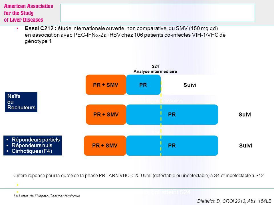 La Lettre de l'Hépato-Gastroentérologue Dieterich D, CROI 2013, Abs. 154LB Essai C212 : étude internationale ouverte, non comparative, du SMV (150 mg