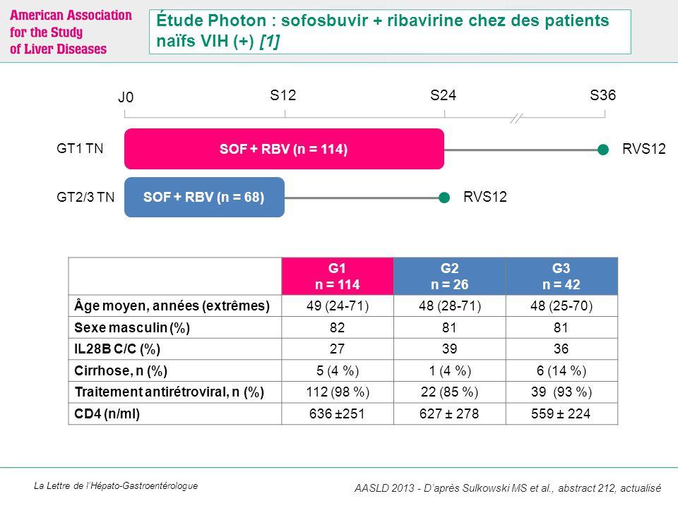 La Lettre de l'Hépato-Gastroentérologue Étude Photon : sofosbuvir + ribavirine chez des patients naïfs VIH (+) [1] AASLD 2013 - D'après Sulkowski MS e