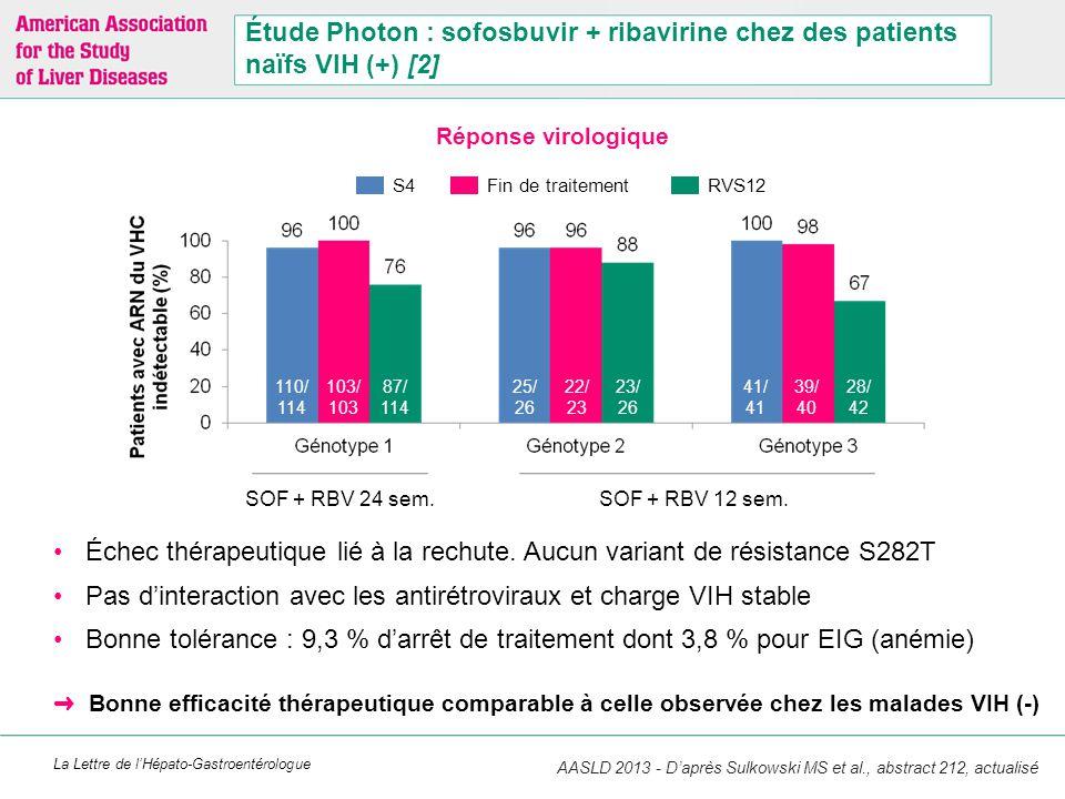 La Lettre de l'Hépato-Gastroentérologue Étude Photon : sofosbuvir + ribavirine chez des patients naïfs VIH (+) [2] Échec thérapeutique lié à la rechut