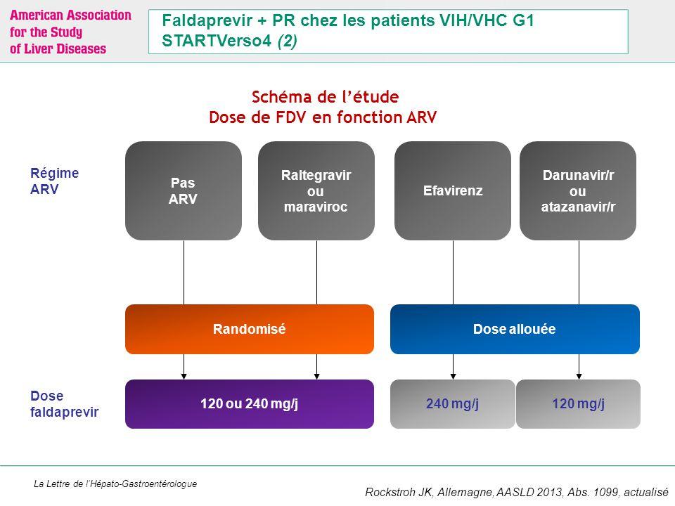La Lettre de l'Hépato-Gastroentérologue Faldaprevir + PR chez les patients VIH/VHC G1 STARTVerso4 (2) Rockstroh JK, Allemagne, AASLD 2013, Abs. 1099,