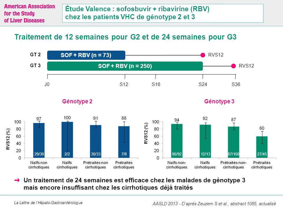 La Lettre de l'Hépato-Gastroentérologue Étude Valence : sofosbuvir + ribavirine (RBV) chez les patients VHC de génotype 2 et 3 Traitement de 12 semain