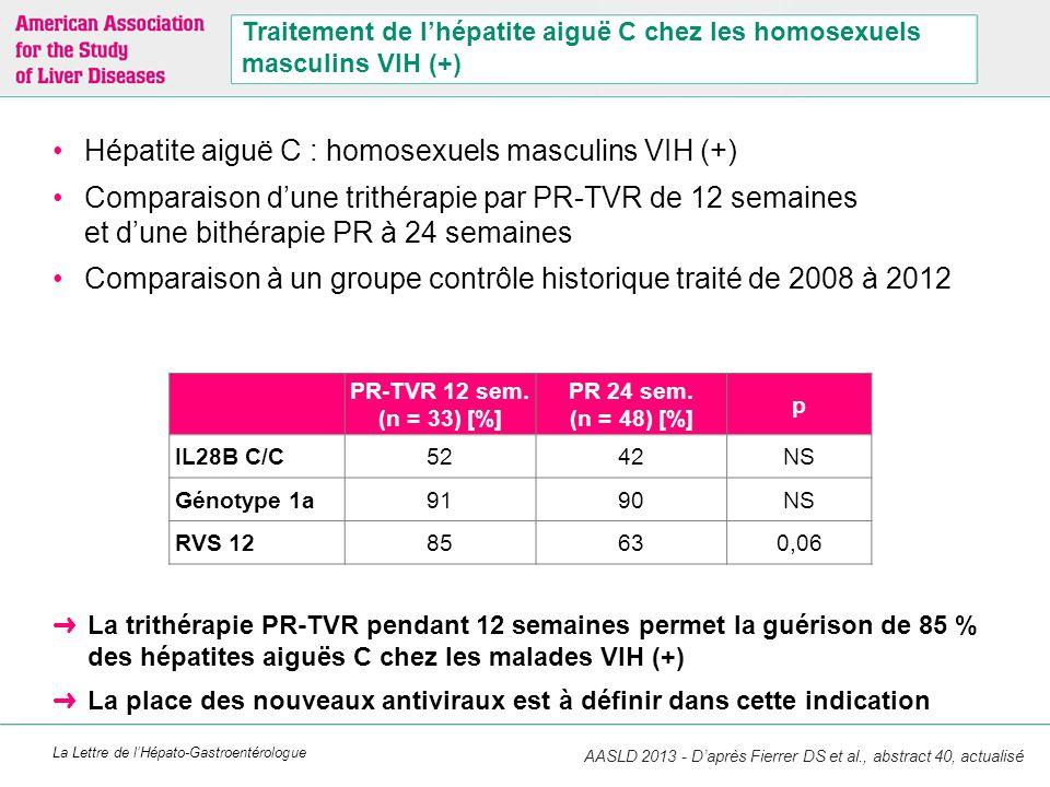 La Lettre de l'Hépato-Gastroentérologue Telaprevir + PR chez les patients VIH/VHC G1 en échec de traitement par PR (ANRS-HC26) (1) Etude pilote 69 patients : –4 semaines de PIB puis 12 semaines TVR + PR + 36 semaines PR + 24 semaines PR si ARN VHC > 15 UI/ml et < 1 000 UI/ml à S8 Cotte L, Lyon, AASLD 2013, Abs.