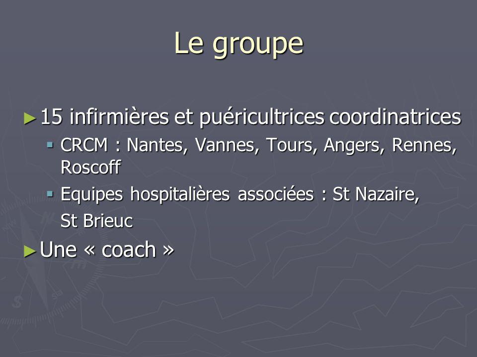 Le groupe ► 15 infirmières et puéricultrices coordinatrices  CRCM : Nantes, Vannes, Tours, Angers, Rennes, Roscoff  Equipes hospitalières associées : St Nazaire, St Brieuc ► Une « coach »