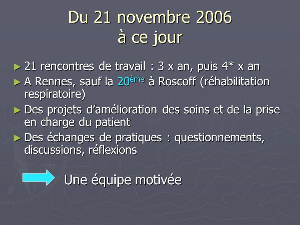 Des évaluations des rencontres ► 2007 ► 2010 ► Fin 2012 à venir