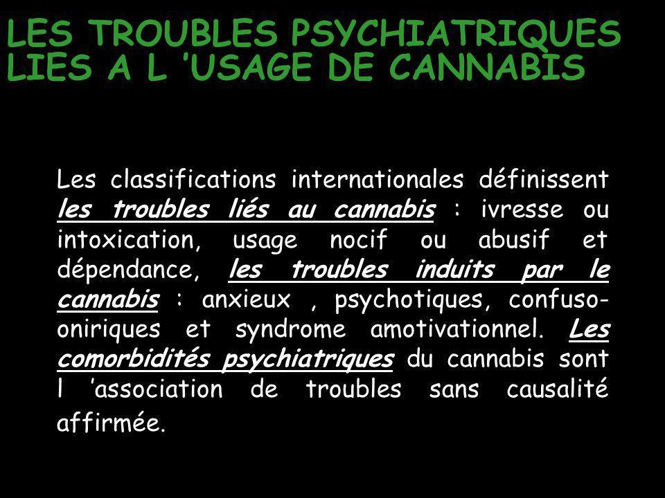 LES TROUBLES PSYCHIATRIQUES LIES A L 'USAGE DE CANNABIS Les classifications internationales définissent les troubles liés au cannabis : ivresse ou int