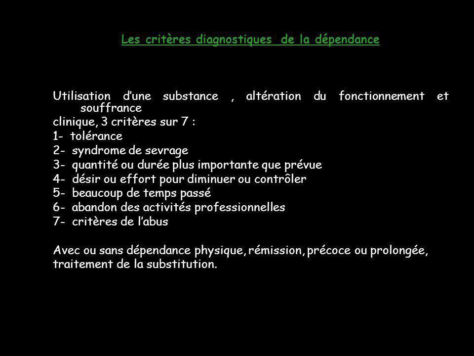 Les critères diagnostiques de la dépendance Utilisation d'une substance, altération du fonctionnement et souffrance clinique, 3 critères sur 7 : 1- to