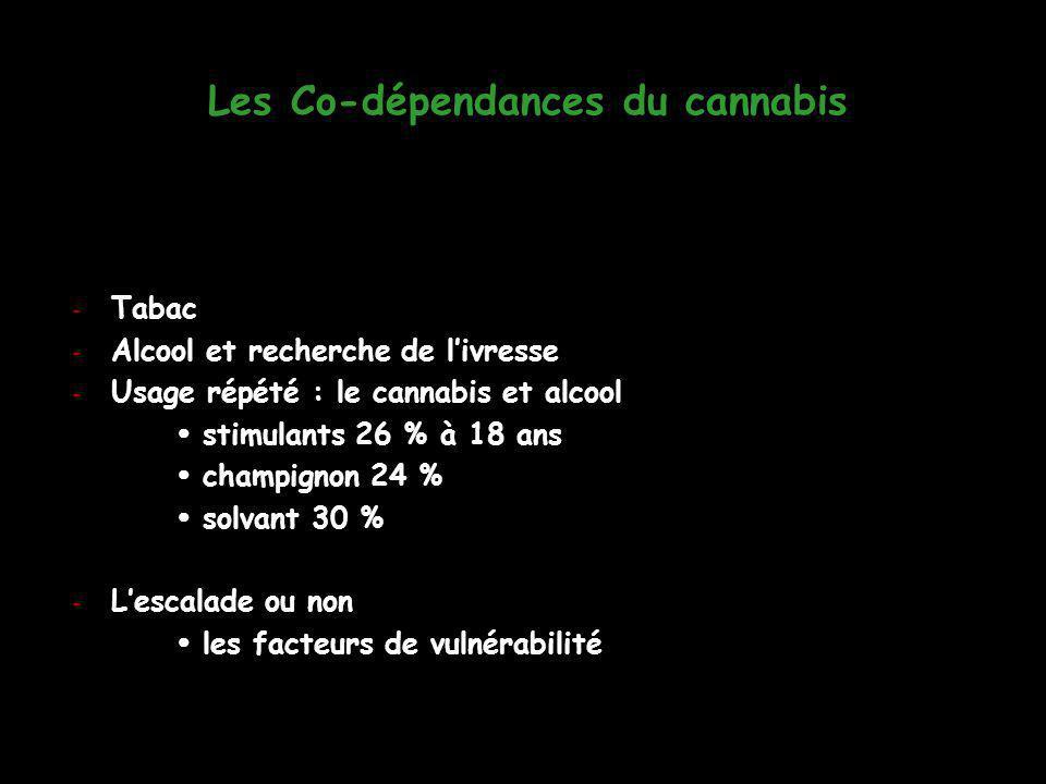 Les Co-dépendances du cannabis - Tabac - Alcool et recherche de l'ivresse - Usage répété : le cannabis et alcool  stimulants 26 % à 18 ans  champign