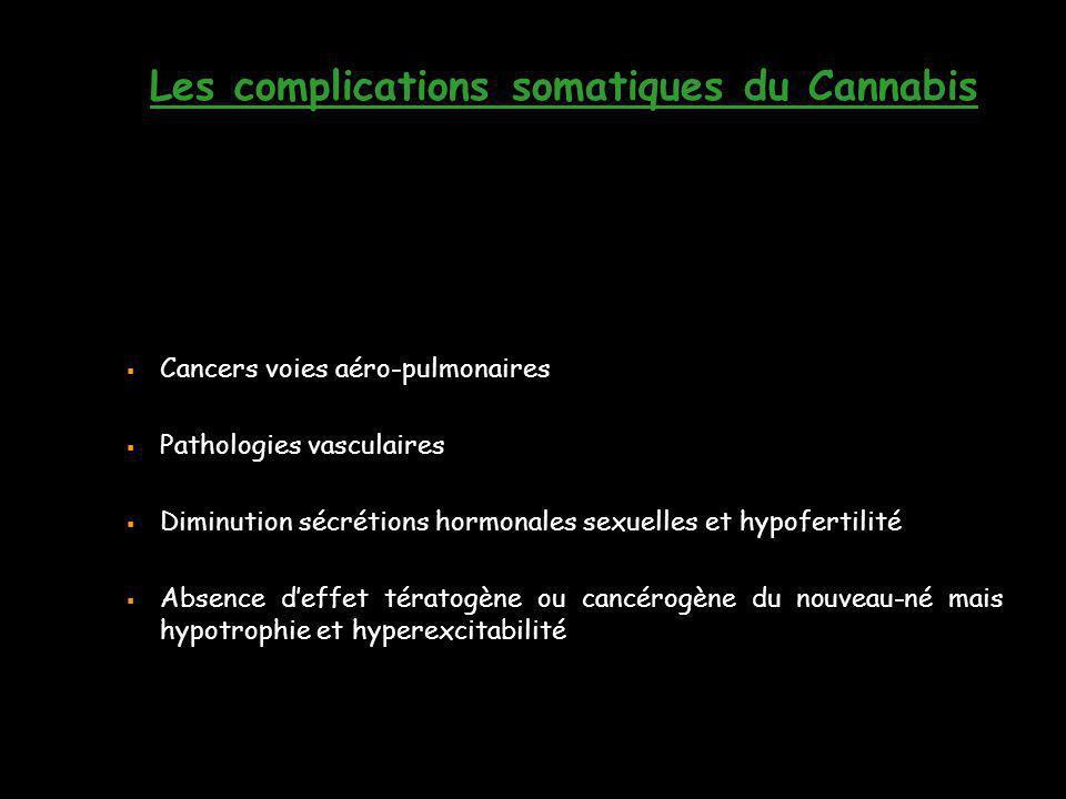 Les complications somatiques du Cannabis  Cancers voies aéro-pulmonaires  Pathologies vasculaires  Diminution sécrétions hormonales sexuelles et hy