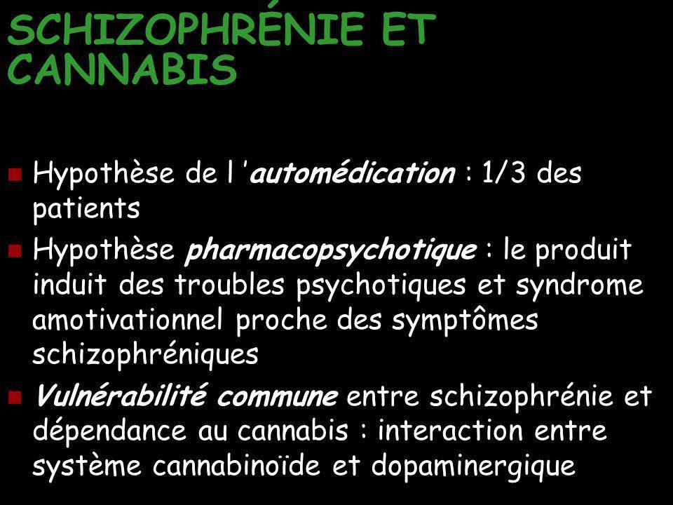 SCHIZOPHRÉNIE ET CANNABIS Hypothèse de l 'automédication : 1/3 des patients Hypothèse pharmacopsychotique : le produit induit des troubles psychotique