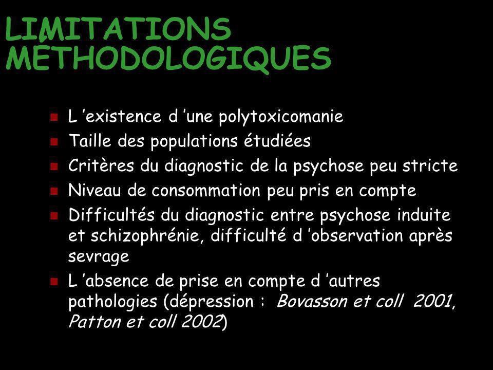 LIMITATIONS MÉTHODOLOGIQUES L 'existence d 'une polytoxicomanie Taille des populations étudiées Critères du diagnostic de la psychose peu stricte Nive