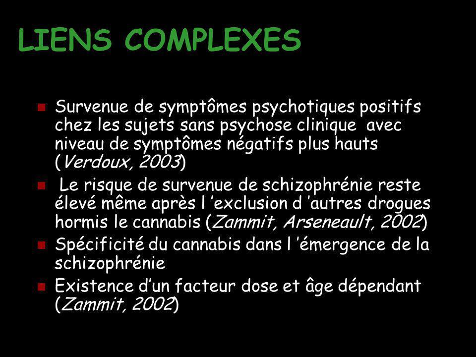 LIENS COMPLEXES Survenue de symptômes psychotiques positifs chez les sujets sans psychose clinique avec niveau de symptômes négatifs plus hauts (Verdo