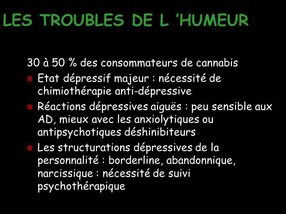 LES TROUBLES DE L 'HUMEUR 30 à 50 % des consommateurs de cannabis Etat dépressif majeur : nécessité de chimiothérapie anti-dépressive Réactions dépres